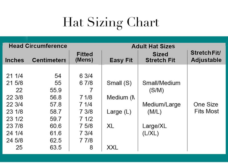 How to size your hat